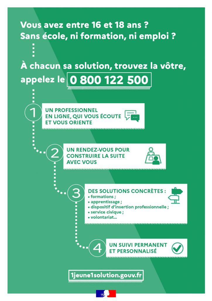 "Infographie ""A chacun sa solution"" n° vert 0 800 122 500"